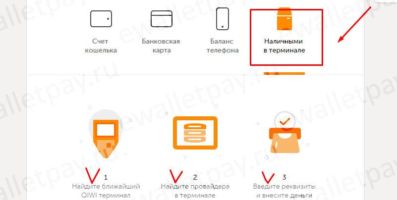 Инструкция по пополнению Вебмани кошелька через QIWI терминал