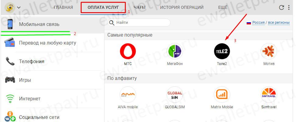Выбор мобильного оператора в Кипере