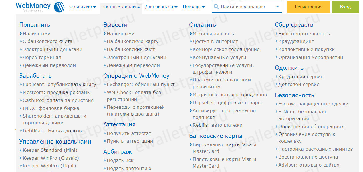 Перевести биткоины (฿) в рубли (RUB), обмен за 5 минут