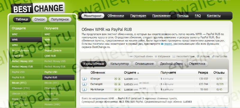 Мониторинг цен на сервисе Бэстчендж при обмене Webmoney на PayPal