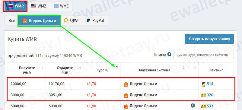 Перевод средств с Вебмани на Яндекс.Деньги через биржу exchanger.money