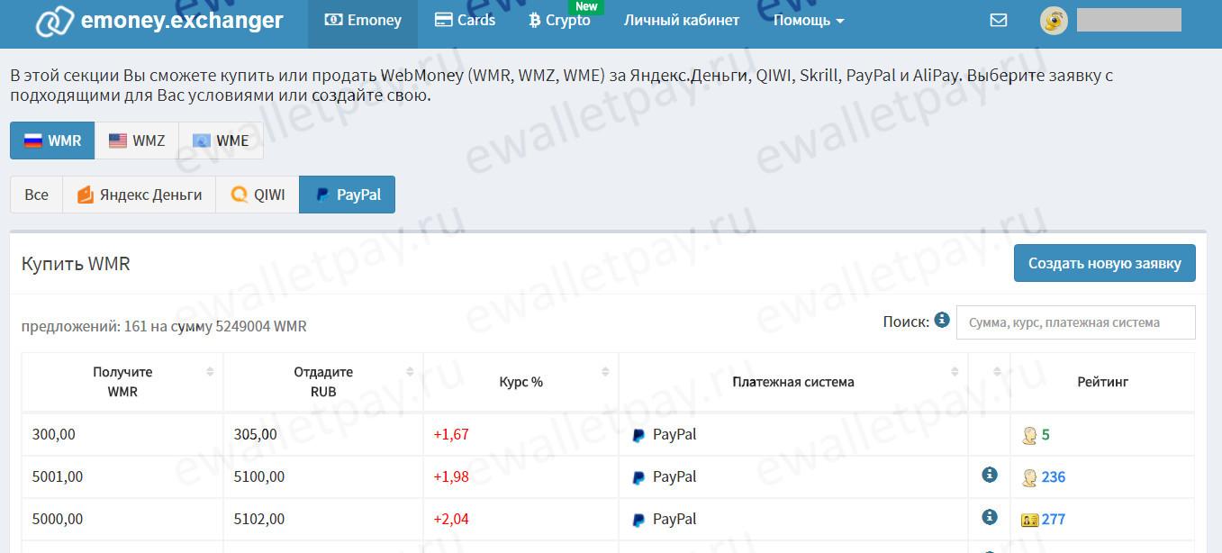 Обмен Webmoney на PayPal через сайт Emoney