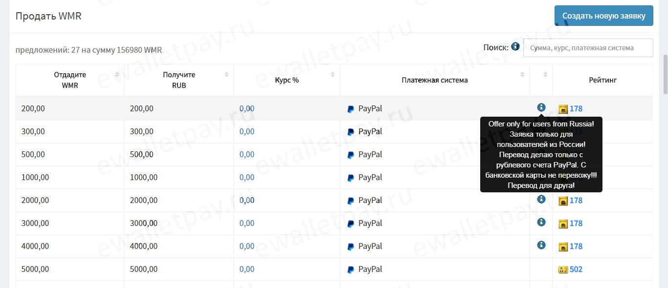 Выбор подходящей заявки при оббмене Webmoney на PayPal через сайт Emoney