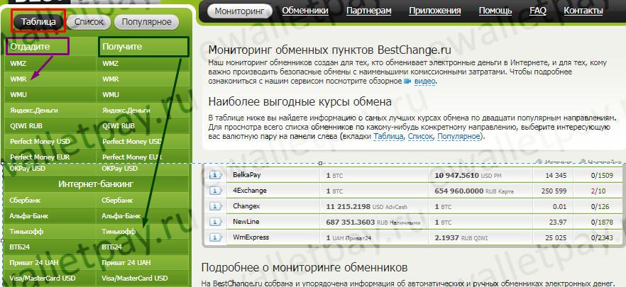 Выбор валюты Webmoney и банка получателя при переводе средств через Бестчендж