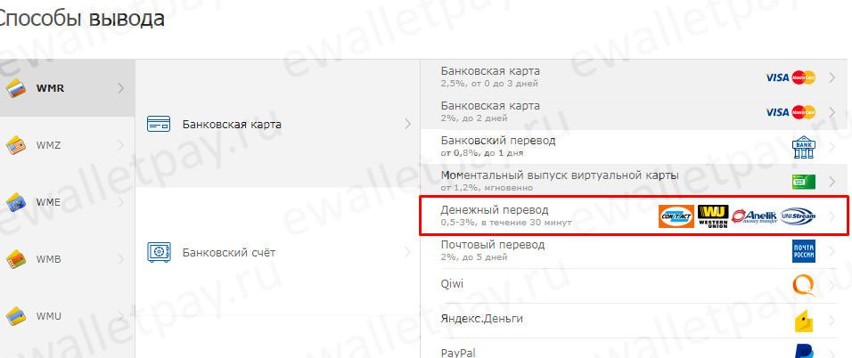 """Выбор пункта """"денежный перевод"""" в личном кабинете WebMoney"""