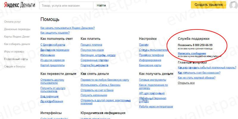 Контакты службы техподдержки пользователей Yandex Деньги