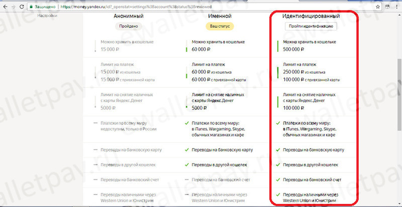 Преимущества идентификации Яндекс кошелька
