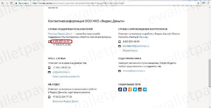 Информация о контактах для связи с техподдержкой системы Яндекс.Деньги