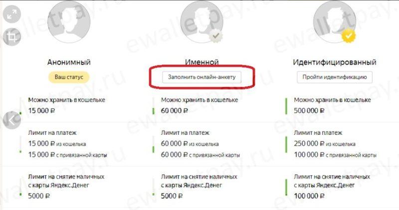 Получение именного кошелька в Яндекс.Деньгах