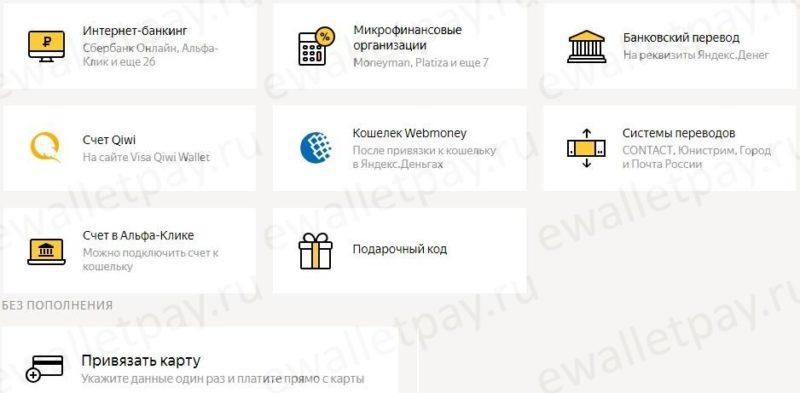 Возможные способы пополнения Яндекс.кошелька