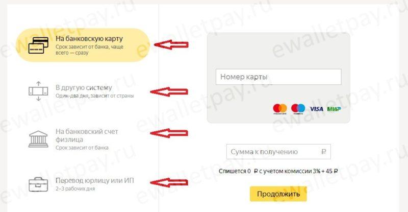 Вывод денег с Яндекс кошелька на банковскую карту