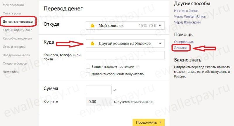 Лимиты для внутрисистемных переводов в системе Yandex.Money