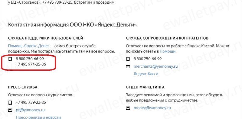 Способы обращения в службу поддержки системы Яндекс.Деньги