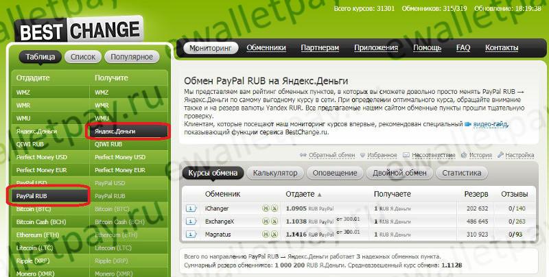 Обмен Paypal на Яндекс.Деньги через сервис BestChange