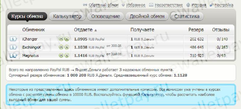 Solid PDF Tools 915565761 (2015) PC скачать торрент